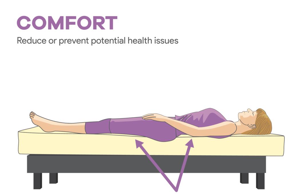 Adjustable Bed Bases Increase Comfort