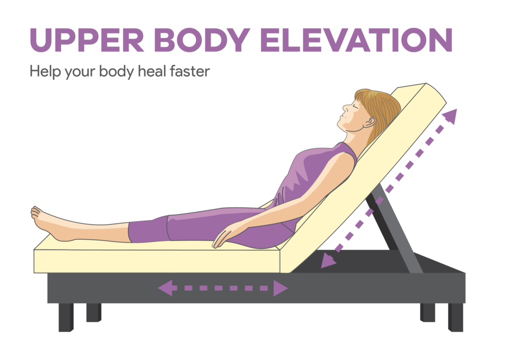 Elevating the upper body