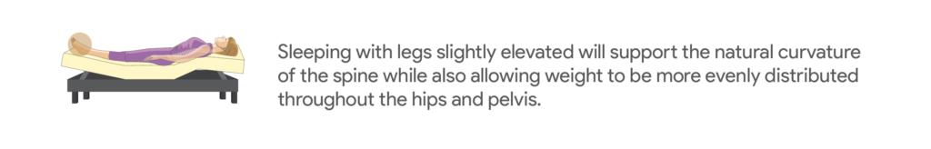 Sleep with legs slightly elevated